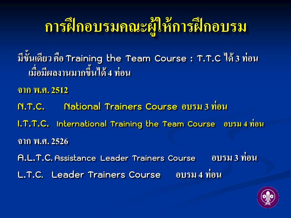 การฝึกอบรมคณะผู้ให้การฝึกอบรมการฝึกอบรมคณะผู้ให้การฝึกอบรม มีขั้นเดียว คือ Training the Team Course : T.T.C ได้ 3 ท่อน เมื่อมีผลงานมากขึ้นได้ 4 ท่อน จ