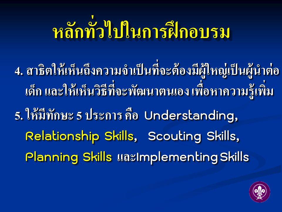 หลักทั่วไปในการฝึกอบรมหลักทั่วไปในการฝึกอบรม 4. สาธิตให้เห็นถึงความจำเป็นที่จะต้องมีผู้ใหญ่เป็นผู้นำต่อ เด็ก และให้เห็นวิธีที่จะพัฒนาตนเอง เพื่อหาความ