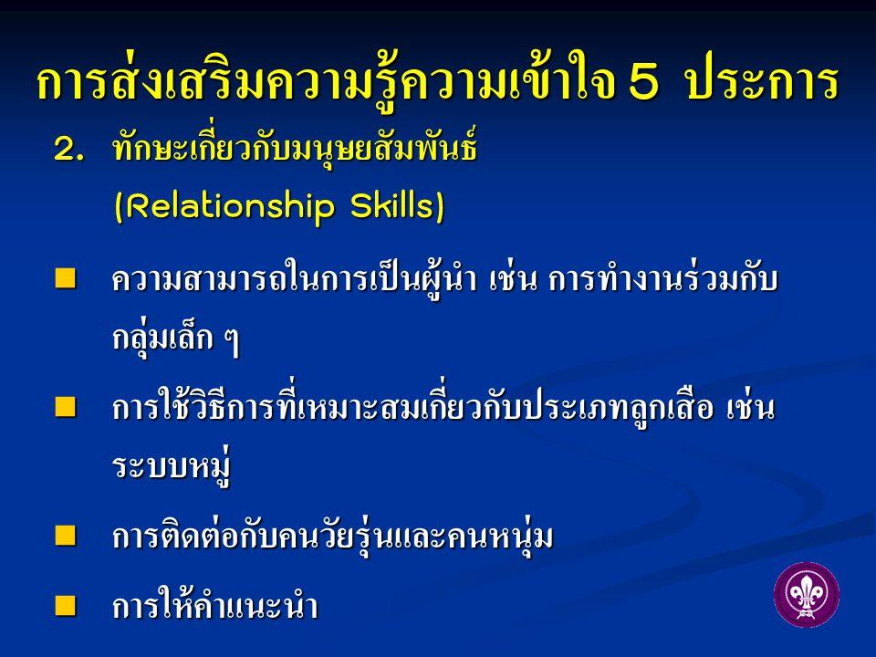 2. ทักษะเกี่ยวกับมนุษยสัมพันธ์ (Relationship Skills) ความสามารถในการเป็นผู้นำ เช่น การทำงานร่วมกับ กลุ่มเล็ก ๆ ความสามารถในการเป็นผู้นำ เช่น การทำงานร