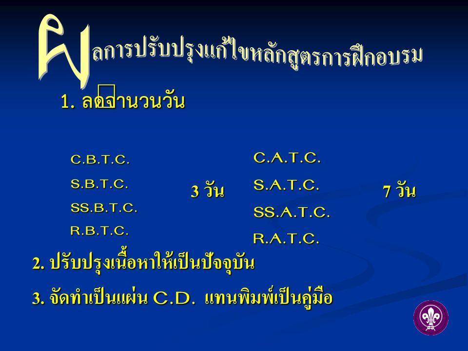 1. ลดจำนวนวัน C.B.T.C. S.B.T.C. SS.B.T.C. R.B.T.C. 3 วัน C.A.T.C. S.A.T.C. SS.A.T.C. R.A.T.C. 7 วัน 2. ปรับปรุงเนื้อหาให้เป็นปัจจุบัน 3. จัดทำเป็นแผ่น