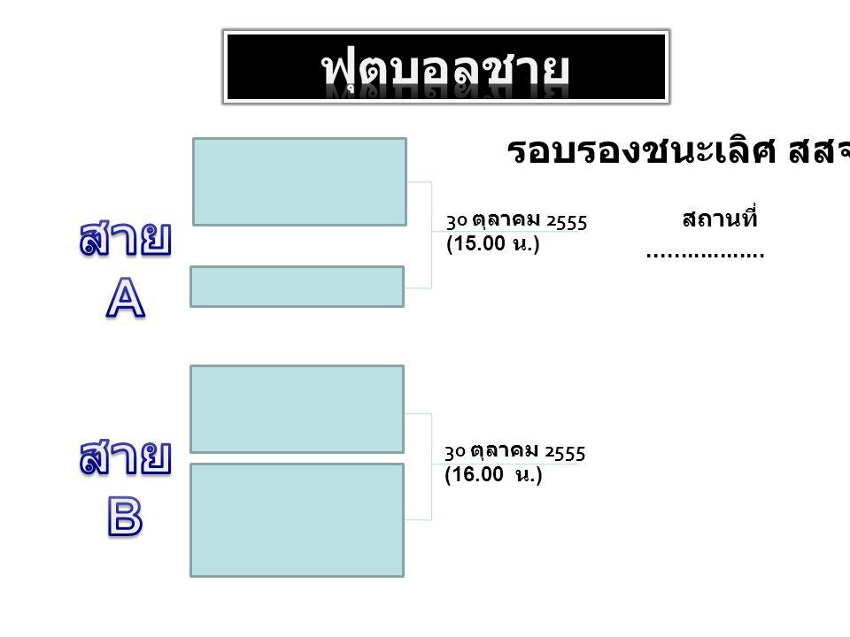 30 ตุลาคม 2555 (15.00 น.) 30 ตุลาคม 2555 (16.00 น.) สถานที่.................. รอบรองชนะเลิศ สสจ. เจ้าภาพ