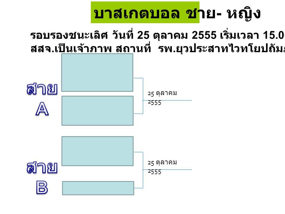 25 ตุลาคม 2555 บาสเกตบอล ชาย - หญิง รอบรองชนะเลิศ วันที่ 25 ตุลาคม 2555 เริ่มเวลา 15.00 น.