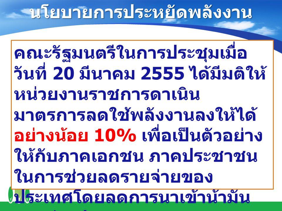 นโยบายการประหยัดพลังงาน คณะรัฐมนตรีในการประชุมเมื่อ วันที่ 20 มีนาคม 2555 ได้มีมติให้ หน่วยงานราชการดาเนิน มาตรการลดใช้พลังงานลงให้ได้ อย่างน้อย 10% เ