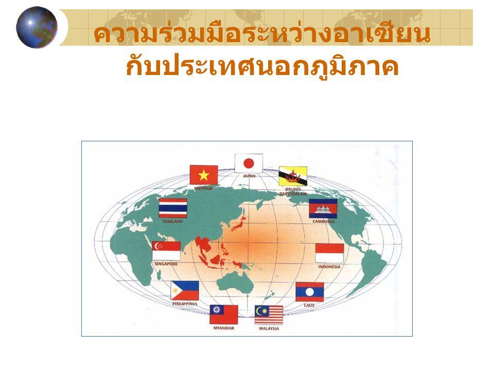 ความร่วมมือระหว่างอาเซียน กับประเทศนอกภูมิภาค
