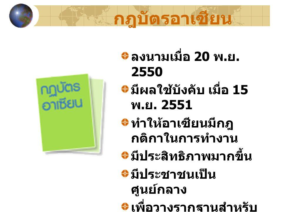 กฎบัตรอาเซียน ลงนามเมื่อ 20 พ. ย. 2550 มีผลใช้บังคับ เมื่อ 15 พ.