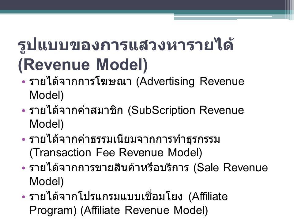 รูปแบบของการแสวงหารายได้ (Revenue Model) รายได้จากการโฆษณา (Advertising Revenue Model) รายได้จากค่าสมาชิก (SubScription Revenue Model) รายได้จากค่าธรร