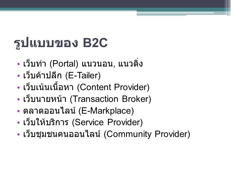 รูปแบบของ B2C เว็บท่า (Portal) แนวนอน, แนวดิ่ง เว็บค้าปลีก (E-Tailer) เว็บเน้นเนื้อหา (Content Provider) เว็บนายหน้า (Transaction Broker) ตลาดออนไลน์