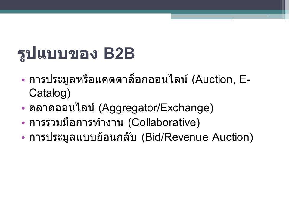 รูปแบบของ B2B การประมูลหรือแคตตาล็อกออนไลน์ (Auction, E- Catalog) ตลาดออนไลน์ (Aggregator/Exchange) การร่วมมือการทำงาน (Collaborative) การประมูลแบบย้อ