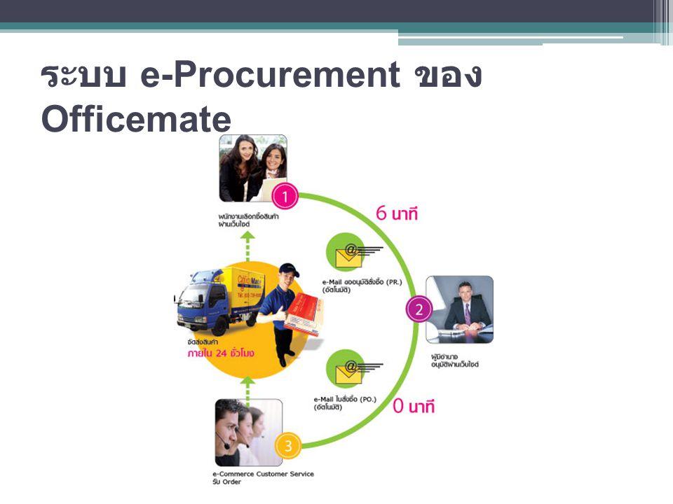 ระบบ e-Procurement ของ Officemate