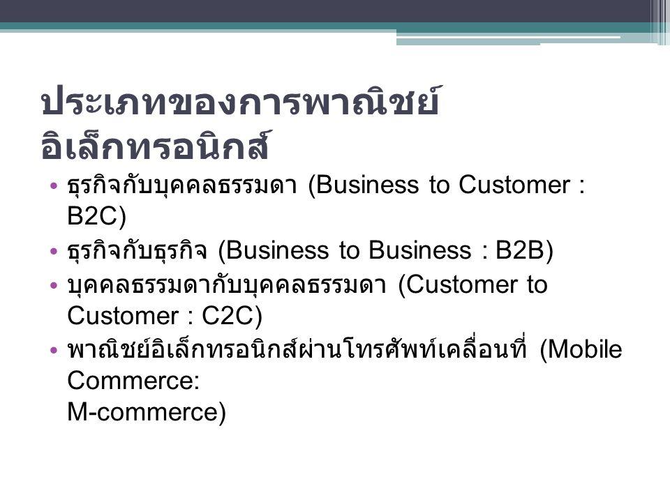 ประเภทของการพาณิชย์ อิเล็กทรอนิกส์ ธุรกิจกับบุคคลธรรมดา (Business to Customer : B2C) ธุรกิจกับธุรกิจ (Business to Business : B2B) บุคคลธรรมดากับบุคคลธ