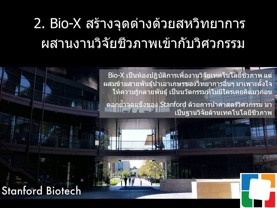 2. Bio-X สร้างจุดต่างด้วยสหวิทยาการ ผสานงานวิจัยชีวภาพเข้ากับวิศวกรรม Bio-X เป็นห้องปฏิบัติการเพื่องานวิจัยเทคโนโลยีชีวภาพ แต่ ผสมข้ามสายพันธุ์นำเอาเก