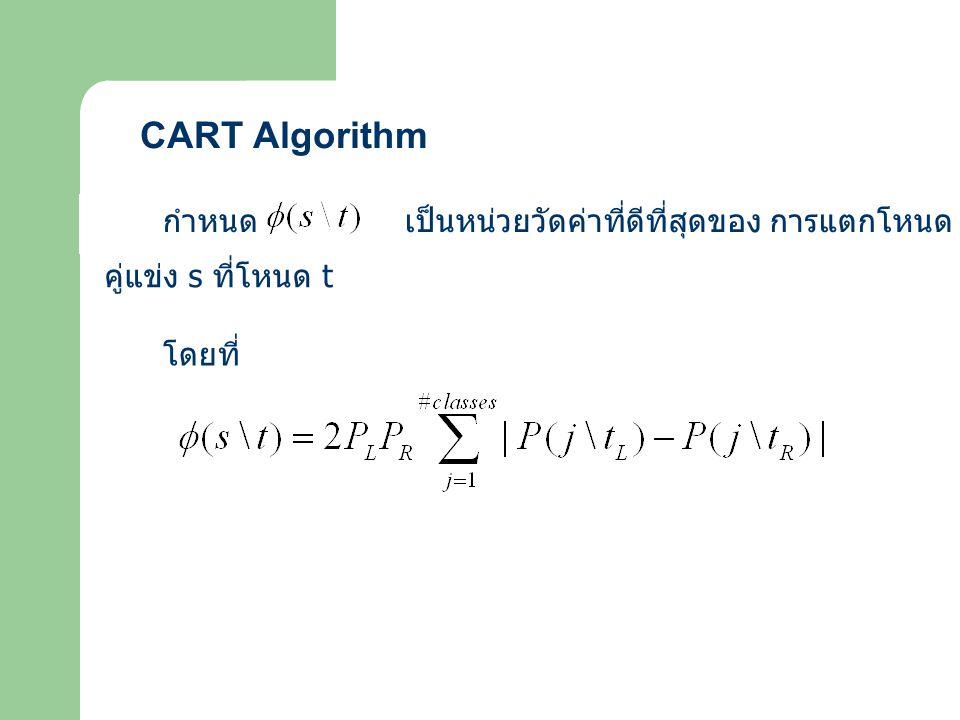 - โหนดลูกทางซ้ายของโหนด t - โหนดลูกทางขวาของโหนด t จำนวนเรคคอร์ดที่โหนด t L จำนวนเรคคอร์ดใน Training Set จำนวนเรคคอร์ดที่โหนด t R จำนวนเรคคอร์ดใน Training Set จำนวนเรคคอร์ของคลาส j ที่ t L จำนวนเรคคอร์ที่ t จำนวนเรคคอร์ของคลาส j ที่ t R จำนวนเรคคอร์ที่ t