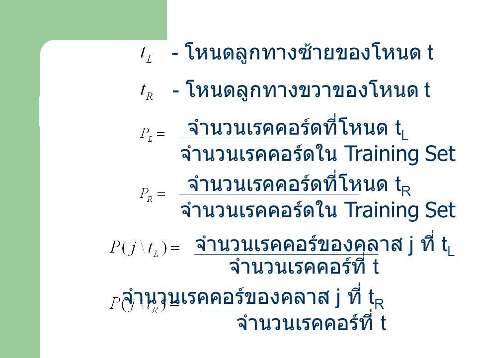 - โหนดลูกทางซ้ายของโหนด t - โหนดลูกทางขวาของโหนด t จำนวนเรคคอร์ดที่โหนด t L จำนวนเรคคอร์ดใน Training Set จำนวนเรคคอร์ดที่โหนด t R จำนวนเรคคอร์ดใน Trai