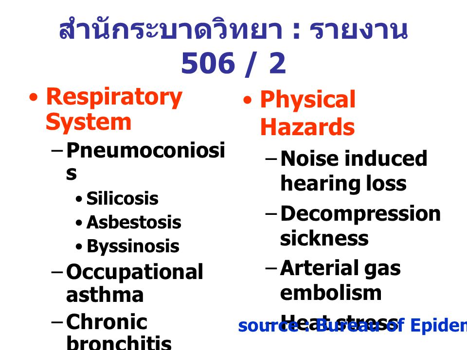 Respiratory System –Pneumoconiosi s Silicosis Asbestosis Byssinosis –Occupational asthma –Chronic bronchitis Physical Hazards –Noise induced hearing l