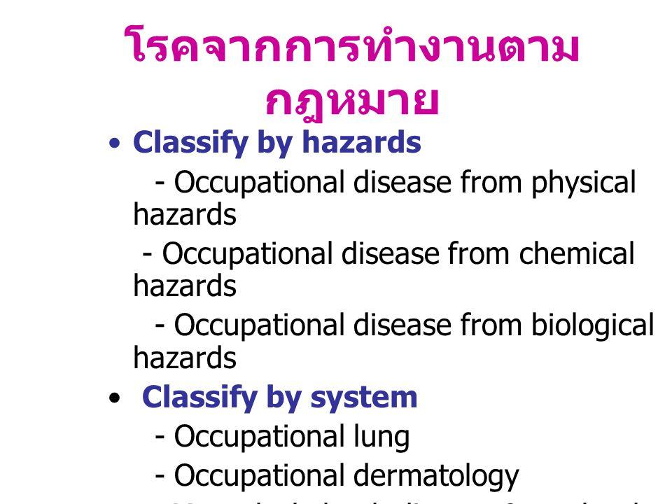 โรคจากการทำงานตาม กฎหมาย Classify by hazards - Occupational disease from physical hazards - Occupational disease from chemical hazards - Occupational