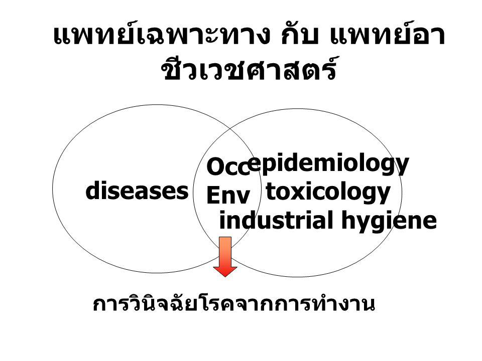 แพทย์เฉพาะทาง กับ แพทย์อา ชีวเวชศาสตร์ Occ Env diseases epidemiology toxicology industrial hygiene การวินิจฉัยโรคจากการทำงาน