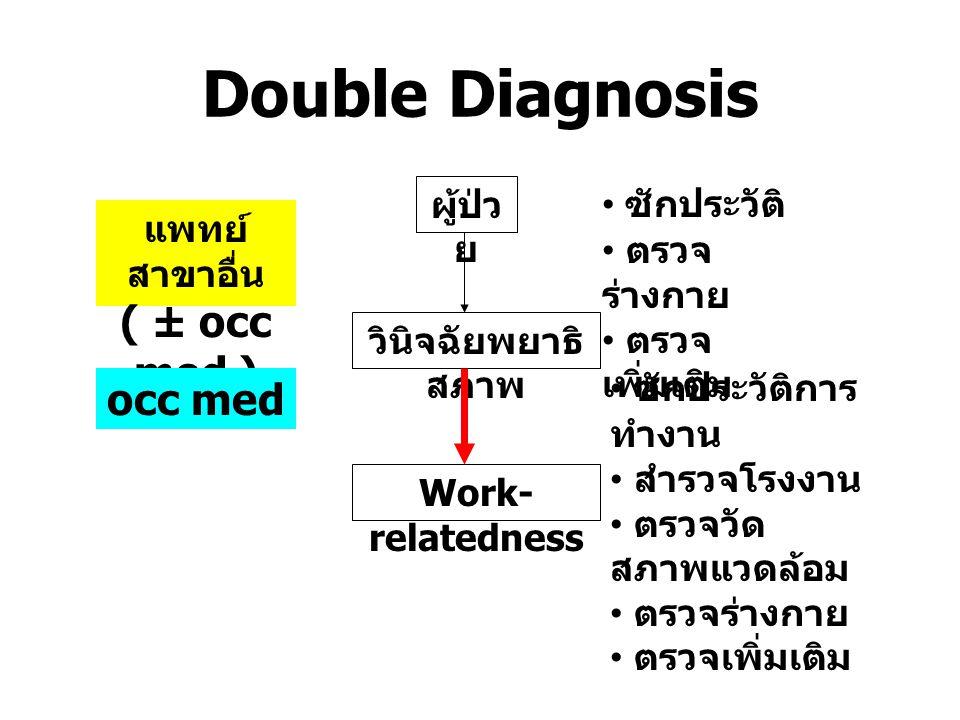 Double Diagnosis ผู้ป่ว ย วินิจฉัยพยาธิ สภาพ Work- relatedness ซักประวัติ ตรวจ ร่างกาย ตรวจ เพิ่มเติม ซักประวัติการ ทำงาน สำรวจโรงงาน ตรวจวัด สภาพแวดล