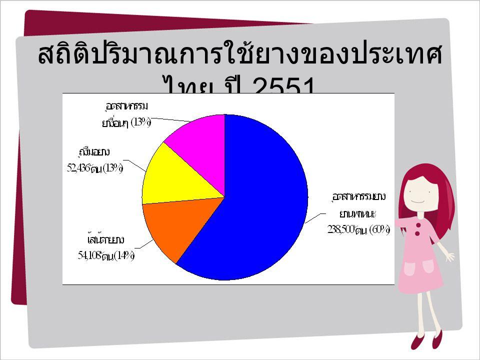 สถิติปริมาณการใช้ยางของประเทศ ไทย ปี 2551