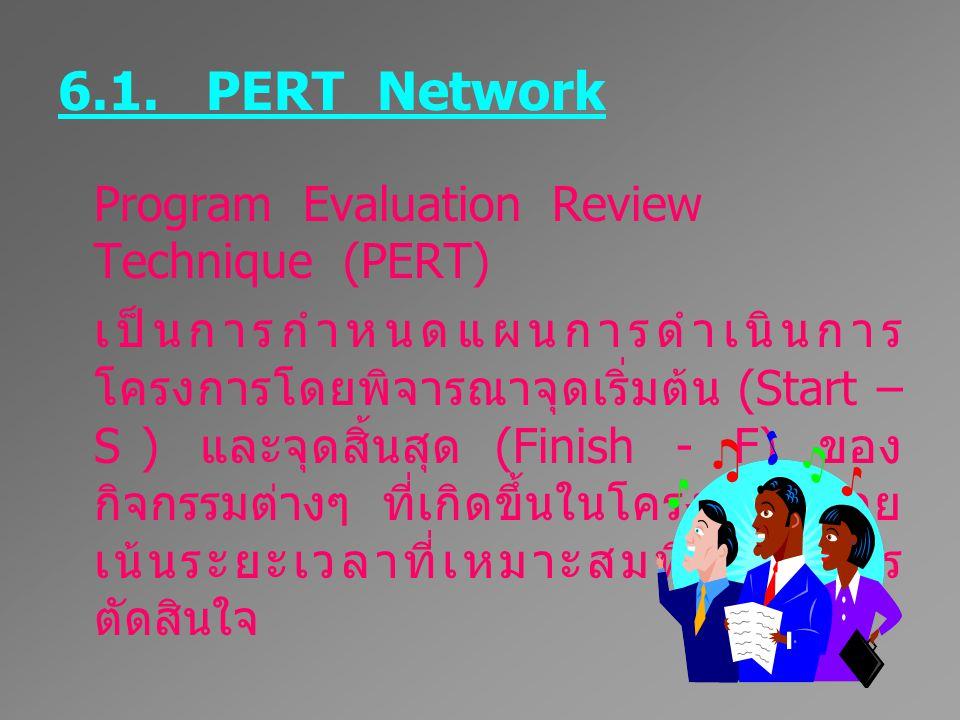 6.1. PERT Network Program Evaluation Review Technique (PERT) เป็นการกำหนดแผนการดำเนินการ โครงการโดยพิจารณาจุดเริ่มต้น (Start – S ) และจุดสิ้นสุด (Fini