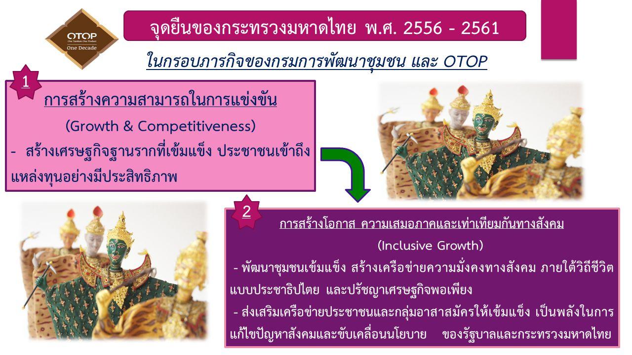 จุดยืนของกระทรวงมหาดไทย พ.ศ. 2556 - 2561 ในกรอบภารกิจของกรมการพัฒนาชุมชน และ OTOP การสร้างความสามารถในการแข่งขัน (Growth & Competitiveness) - สร้างเศร
