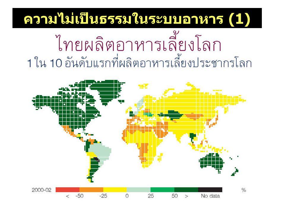 3- การสนับสนุนการวิจัยและพัฒนา พันธุ์โดยเกษตรกร