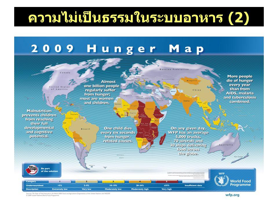 ความไม่เป็นธรรมเชิงโครงสร้าง (1) เครือข่ายหนี้สินชาวนาแห่งประเทศไทย ประมาณการว่า มีเกษตรกรที่มีปัญหาจากการ ติดประกันจำนองถึง 38 ล้านไร่ คิดเป็นร้อยละ 35 ของพื้นที่การเกษตรทั้งประเทศ และ เกษตรกรที่ได้รับผลกระทบมีจำนวนถึง 3 แสน ราย โดยพื้นที่ที่ติดประกันจำนองดังกล่าว มี ภาวะเสี่ยงต่อการหลุดจำนองกว่า 8 ล้านไร่ เฉพาะเกษตรกรที่เป็นลูกหนี้ธ.