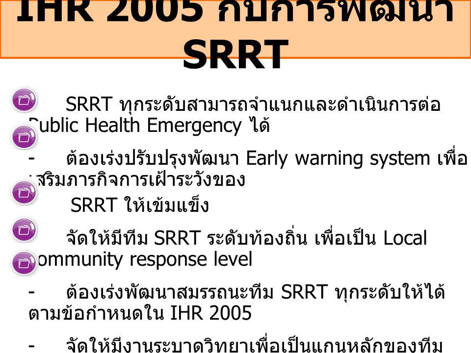 IHR 2005 กับการพัฒนา SRRT - SRRT ทุกระดับสามารถจำแนกและดำเนินการต่อ Public Health Emergency ได้ - ต้องเร่งปรับปรุงพัฒนา Early warning system เพื่อ เสริมภารกิจการเฝ้าระวังของ SRRT ให้เข้มแข็ง - จัดให้มีทีม SRRT ระดับท้องถิ่น เพื่อเป็น Local community response level - ต้องเร่งพัฒนาสมรรถนะทีม SRRT ทุกระดับให้ได้ ตามข้อกำหนดใน IHR 2005 - จัดให้มีงานระบาดวิทยาเพื่อเป็นแกนหลักของทีม SRRT ในโครงสร้างหน่วยงาน สาธารณสุขทุกระดับ