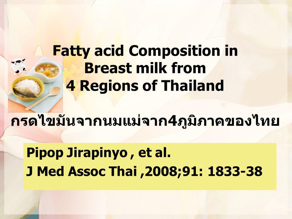 Fatty acid Composition in Breast milk from 4 Regions of Thailand กรดไขมันจากนมแม่จาก4ภูมิภาคของไทย Pipop Jirapinyo, et al. J Med Assoc Thai,2008;91: 1