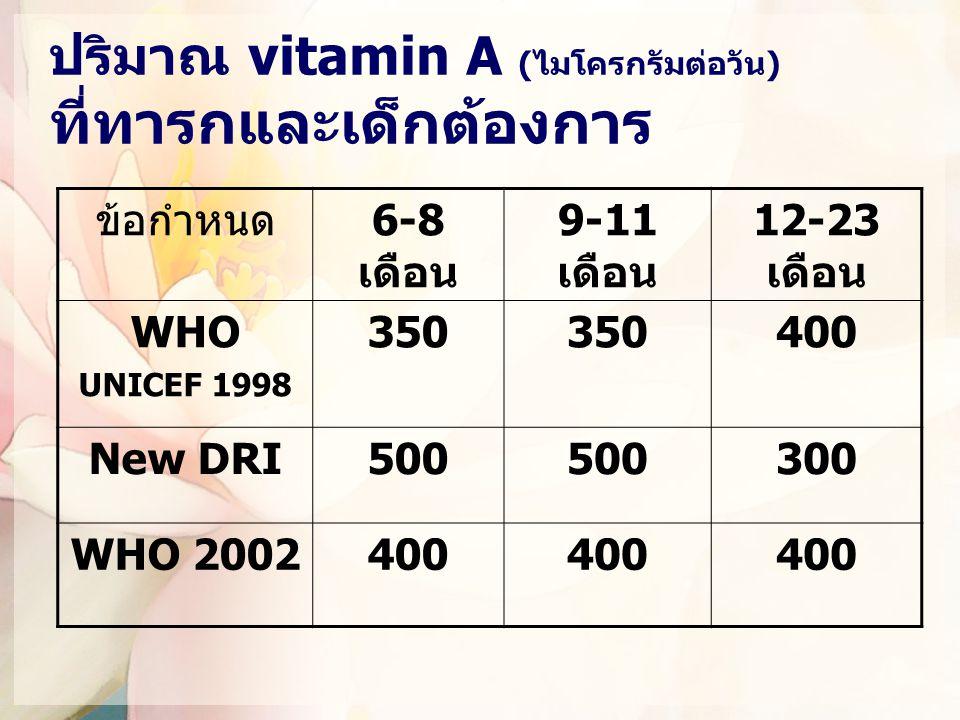 ปริมาณ vitamin A (ไมโครกรัมต่อวัน) ที่ทารกและเด็กต้องการ ข้อกำหนด6-8 เดือน 9-11 เดือน 12-23 เดือน WHO UNICEF 1998 350 400 New DRI500 300 WHO 2002400