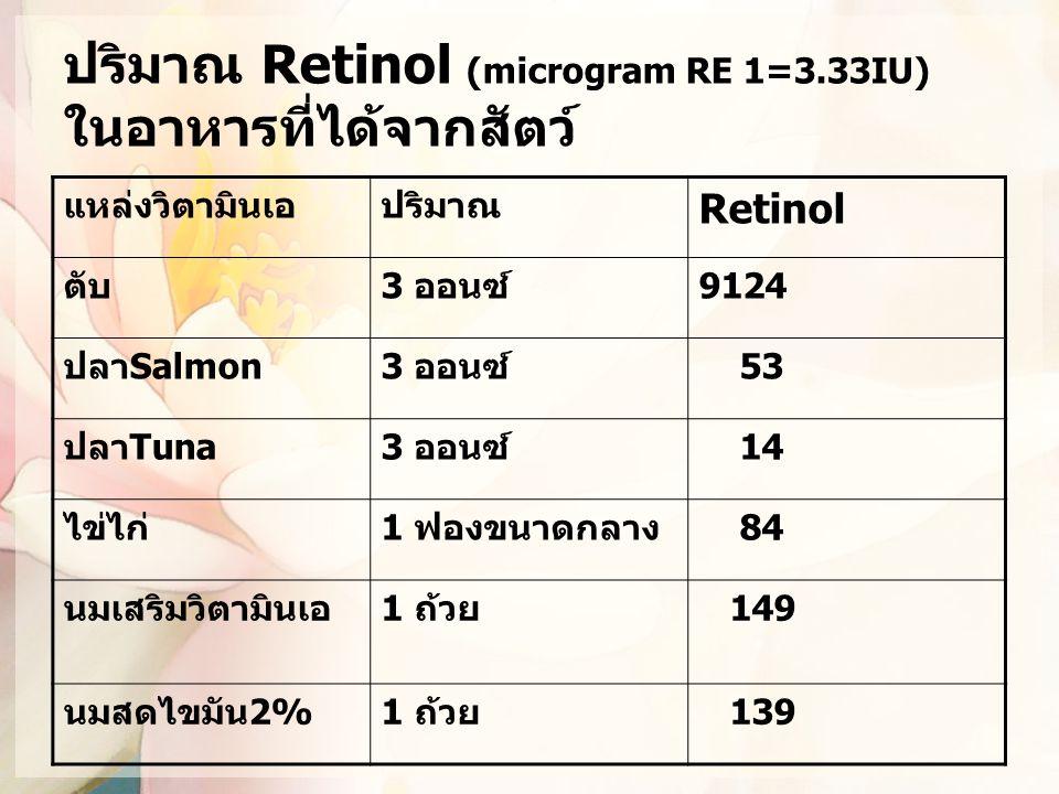 ปริมาณ Retinol (microgram RE 1=3.33IU) ในอาหารที่ได้จากสัตว์ แหล่งวิตามินเอปริมาณ Retinol ตับ3 ออนซ์9124 ปลาSalmon3 ออนซ์ 53 ปลาTuna3 ออนซ์ 14 ไข่ไก่1