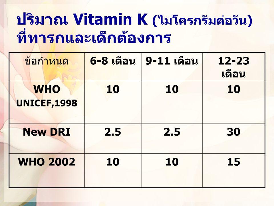 ปริมาณ Vitamin K (ไมโครกรัมต่อวัน) ที่ทารกและเด็กต้องการ ข้อกำหนด6-8 เดือน9-11 เดือน12-23 เดือน WHO UNICEF,1998 10 New DRI2.5 30 WHO 200210 15