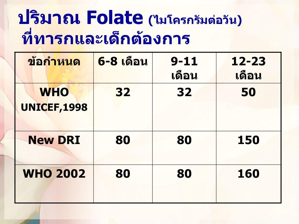 ปริมาณ Folate (ไมโครกรัมต่อวัน) ที่ทารกและเด็กต้องการ ข้อกำหนด6-8 เดือน9-11 เดือน 12-23 เดือน WHO UNICEF,1998 32 50 New DRI80 150 WHO 200280 160