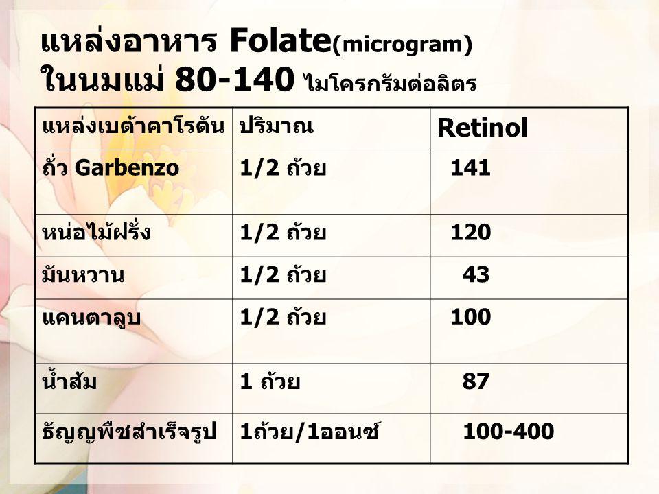แหล่งอาหาร Folate (microgram) ในนมแม่ 80-140 ไมโครกรัมต่อลิตร แหล่งเบต้าคาโรตันปริมาณ Retinol ถั่ว Garbenzo1/2 ถ้วย 141 หน่อไม้ฝรั่ง1/2 ถ้วย 120 มันหว