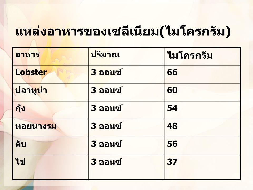 แหล่งอาหารของเซลีเนียม(ไมโครกรัม) อาหารปริมาณ ไมโครกรัม Lobster3 ออนซ์66 ปลาทูน่า3 ออนซ์60 กุ้ง3 ออนซ์54 หอยนางรม3 ออนซ์48 ตับ3 ออนซ์56 ไข่3 ออนซ์37