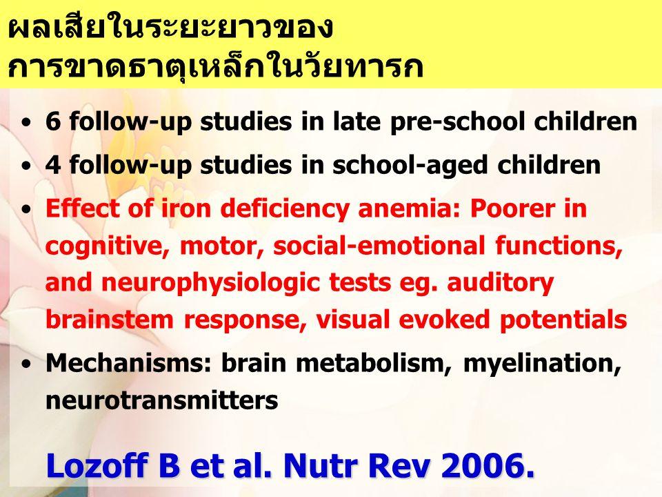 ผลเสียในระยะยาวของ การขาดธาตุเหล็กในวัยทารก 6 follow-up studies in late pre-school children 4 follow-up studies in school-aged children Effect of iron