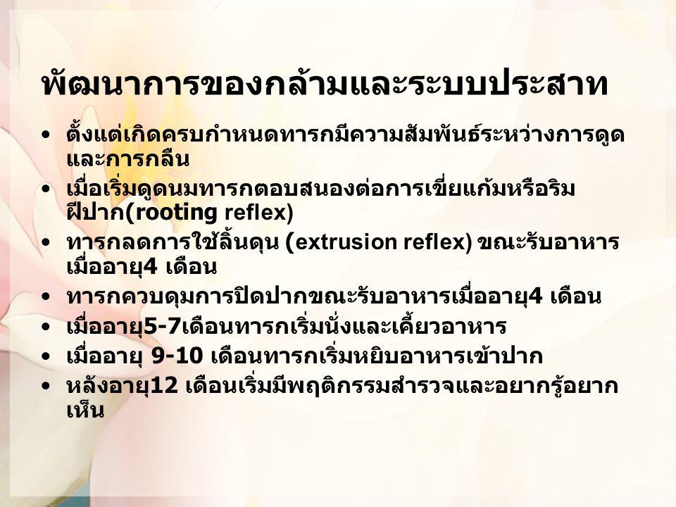 ปริมาณธาตุเหล็กที่ควรได้รับ ประจำวันตามDRI for Thais กลุ่มอายุปริมาณที่ควรได้ (มก.) ทารก0-5 เดือน 6-12 เดือน น้ำนมแม่ 9.3 เด็ก1-3 ปี 4-5 ปี 6-8 ปี 5.8 6.3 8.1 หญิงวัยรุ่น 9-18 ปี19.1-28.2 หญิง > 19 ปี-50 ปี24.7 หญิงตั้งครรภ์+60 หญิงให้นมบุตร15 กองโภชนาการ กรมอนามัย กระทรวงสาธารณสุข พ.