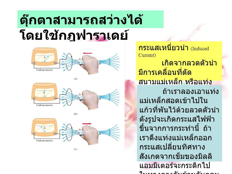 ตุ๊กตาสามารถสว่างได้ โดยใช้กฎฟาราเดย์ กระแสเหนี่ยวนำ (Induced Current) เกิดจากลวดตัวนำ มีการเคลื่อนที่ตัด สนามแม่เหล็ก หรือแท่ง แม่เหล็กเคลื่อนที่เข้า