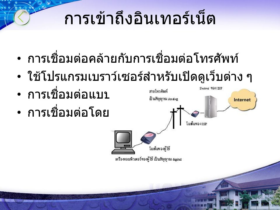 การเข้าถึงอินเทอร์เน็ต การเชื่อมต่อคล้ายกับการเชื่อมต่อโทรศัพท์ ใช้โปรแกรมเบราว์เซอร์สำหรับเปิดดูเว็บต่าง ๆ การเชื่อมต่อแบบไร้สาย การเชื่อมต่อโดยใช้ 3