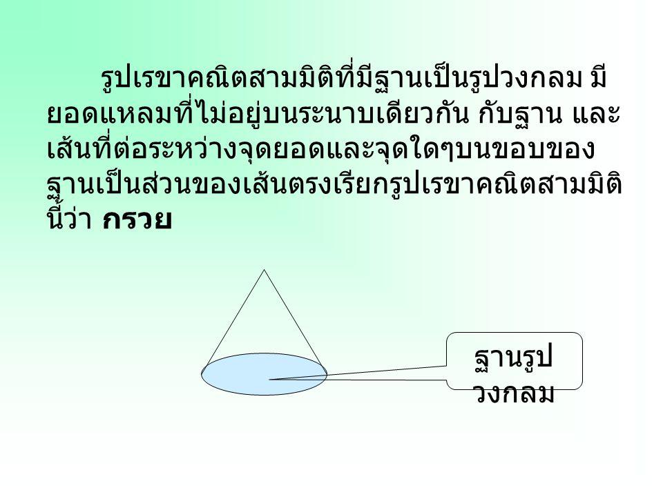 รูปเรขาคณิตสามมิติที่มีฐานเป็นรูปวงกลม มี ยอดแหลมที่ไม่อยู่บนระนาบเดียวกัน กับฐาน และ เส้นที่ต่อระหว่างจุดยอดและจุดใดๆบนขอบของ ฐานเป็นส่วนของเส้นตรงเร