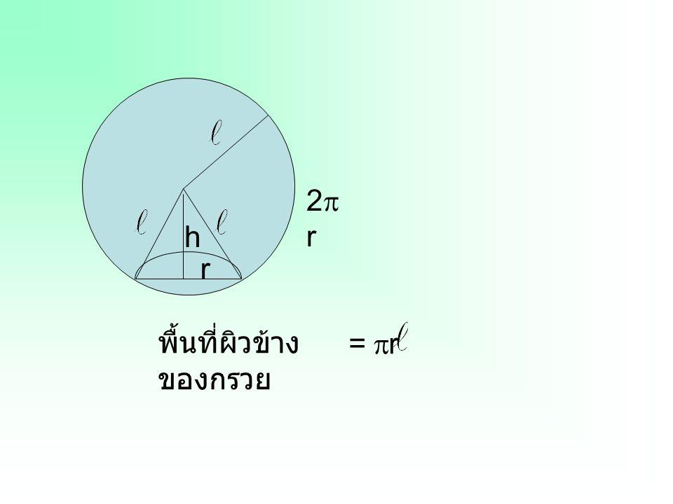 h r 2r2r พื้นที่ผิวข้าง ของกรวย = r= r