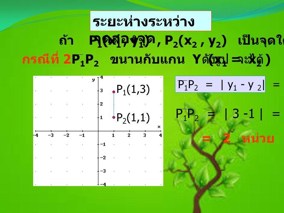 ระยะห่างระหว่าง จุดสองจุด กรณีที่ 1P 1 P 2 ขนานกับแกน X (y 1 = y 2 ) ถ้า P 1 (x 1, y 1 ), P 2 (x 2, y 2 ) เป็นจุดใดๆบนระนาบ ดังรูป จะได้ P 1 (-2,1) P