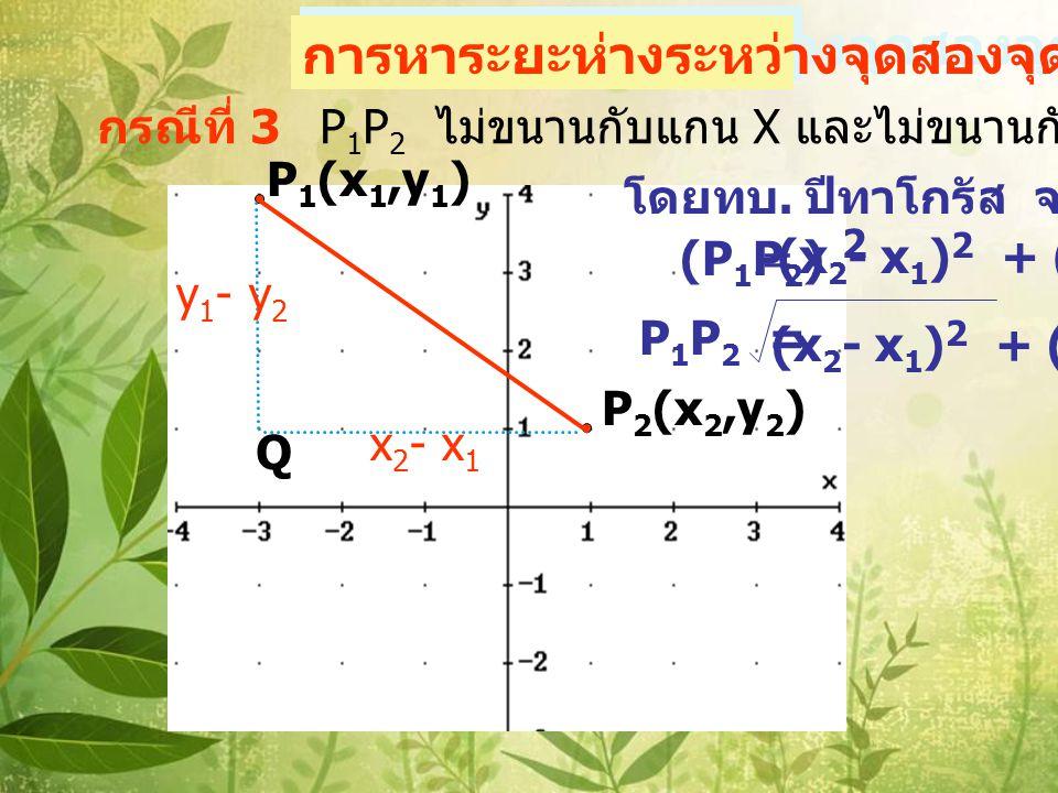 ระยะห่างระหว่าง จุดสองจุด กรณีที่ 2P 1 P 2 ขนานกับแกน Y (x 1 = x 2 ) ถ้า P 1 (x 1, y 1 ), P 2 (x 2, y 2 ) เป็นจุดใดๆบนระนาบ ดังรูป จะได้ P 1 (1,3) P 2