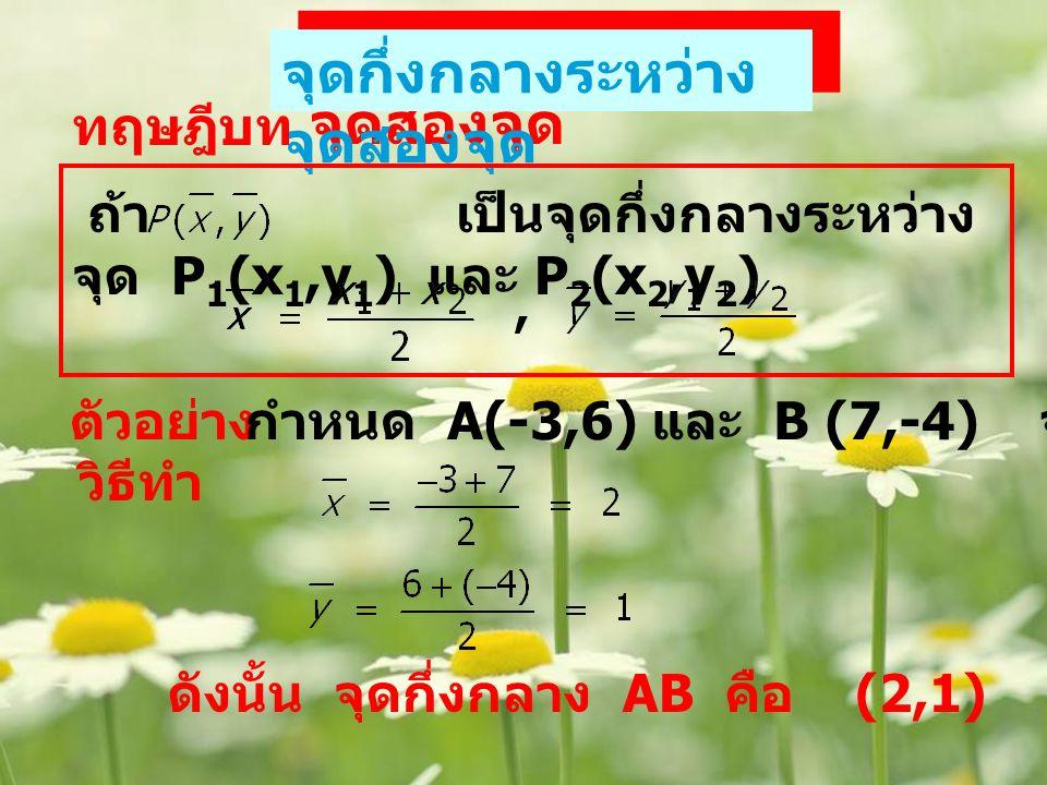 ระยะห่างระหว่างจุดสองจุด ทฤษฎีบท ถ้า P 1 (x 1,y 1 ) และ P 2 (x 2,y 2 ) เป็นจุดใดๆบนระนาบแล้ว P 1 P 2 = ตัวอย่าง จงหาระยะห่างระหว่างจุด P 1 (3,4) และ P