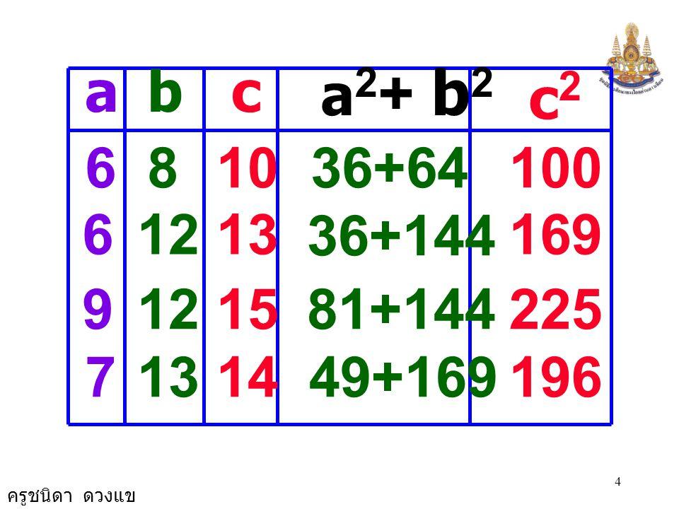 ครูชนิดา ดวงแข 4 49+16919614 81+14422515 36+144 16913 abc c2c2 a 2 + b 2 681036+64100 713 9 6 12