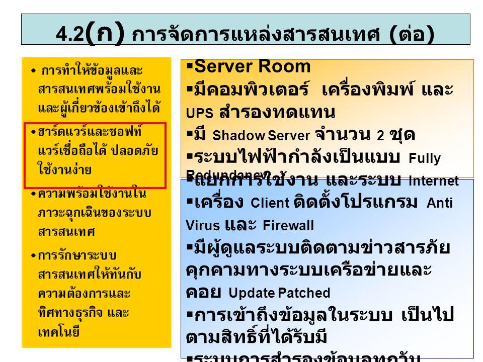 4.2 ( ก ) การจัดการแหล่งสารสนเทศ ( ต่อ )  Server Room  มีคอมพิวเตอร์ เครื่องพิมพ์ และ UPS สำรองทดแทน  มี Shadow Server จำนวน 2 ชุด  ระบบไฟฟ้ากำลัง