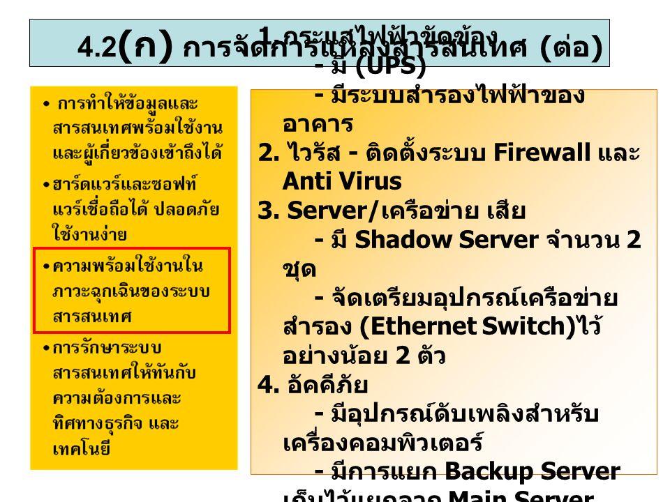 4.2 ( ก ) การจัดการแหล่งสารสนเทศ ( ต่อ ) 1. กระแสไฟฟ้าขัดข้อง - มี (UPS) - มีระบบสำรองไฟฟ้าของ อาคาร 2. ไวรัส - ติดตั้งระบบ Firewall และ Anti Virus 3.