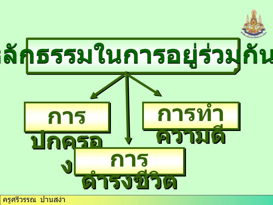 ครูศรีวรรณ ปานสง่า 1.การให้ หลักในการปกครอง ( ทศพิธราชธรรม ) 2.