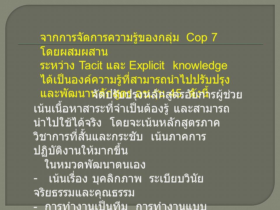 จากการจัดการความรู้ของกลุ่ม Cop 7 โดยผสมผสาน ระหว่าง Tacit และ Explicit knowledge ได้เป็นองค์ความรู้ที่สามารถนำไปปรับปรุง และพัฒนาหลักสูตร อช.