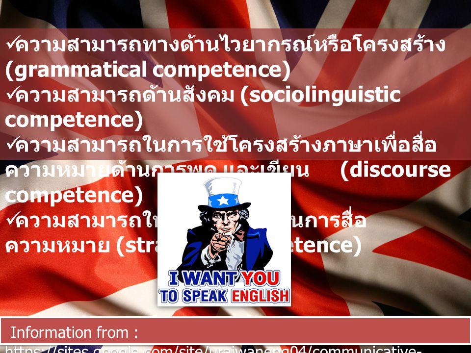 ความสามารถทางด้านไวยากรณ์หรือโครงสร้าง (grammatical competence) ความสามารถด้านสังคม (sociolinguistic competence) ความสามารถในการใช้โครงสร้างภาษาเพื่อส