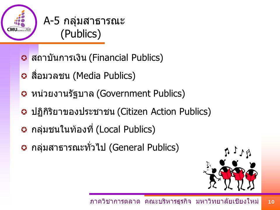 ภาควิชาการตลาด คณะบริหารธุรกิจ มหาวิทยาลัยเชียงใหม่ 10 A-5 กลุ่มสาธารณะ (Publics)  สถาบันการเงิน (Financial Publics)  สื่อมวลชน (Media Publics)  หน
